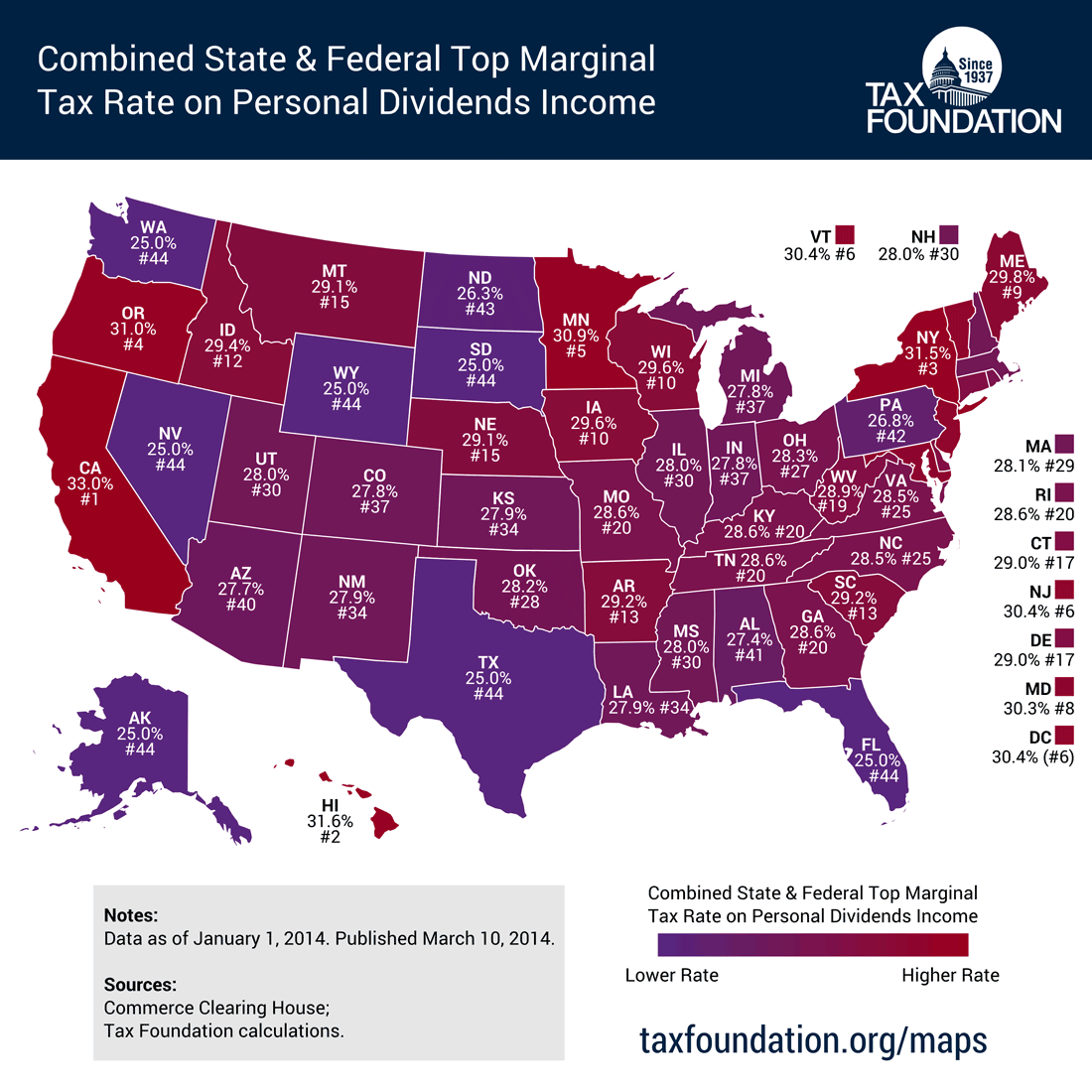 Click to enlarge. Combined state and federal top marginal tax rate on personal dividends income. Source: Tax Foundation