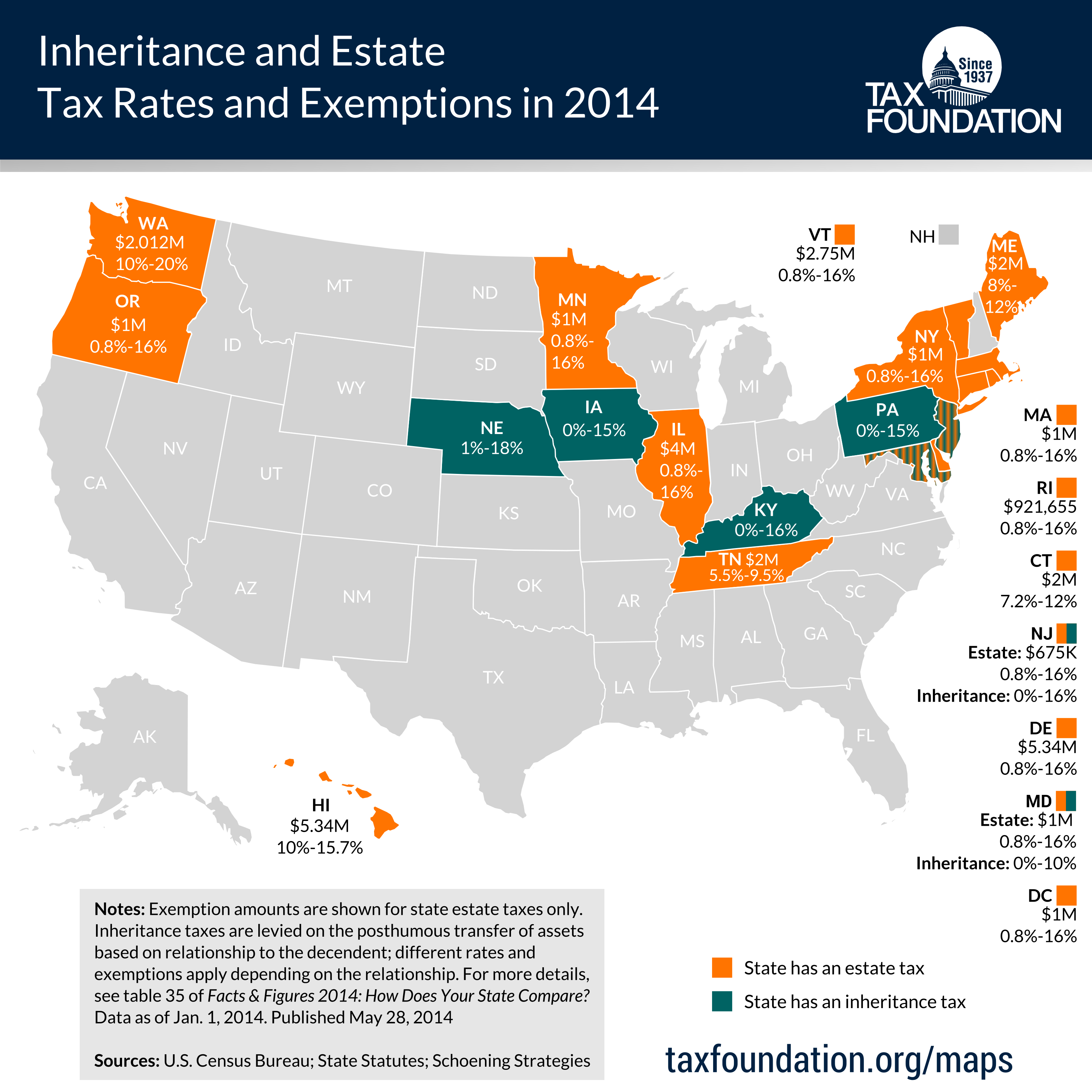State Estate And Inheritance Taxes In 2014
