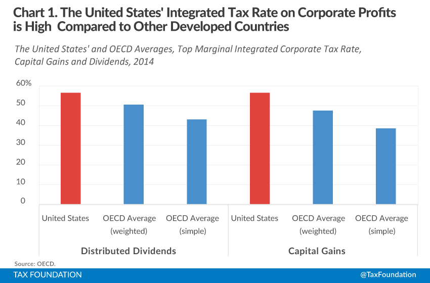 taxation in the united states and Taxation in the united states and imrf earnings essay 396 f non-cash earnings (wages-in-kind) non-cash compensation, commonly called fringe benefits, is generally.