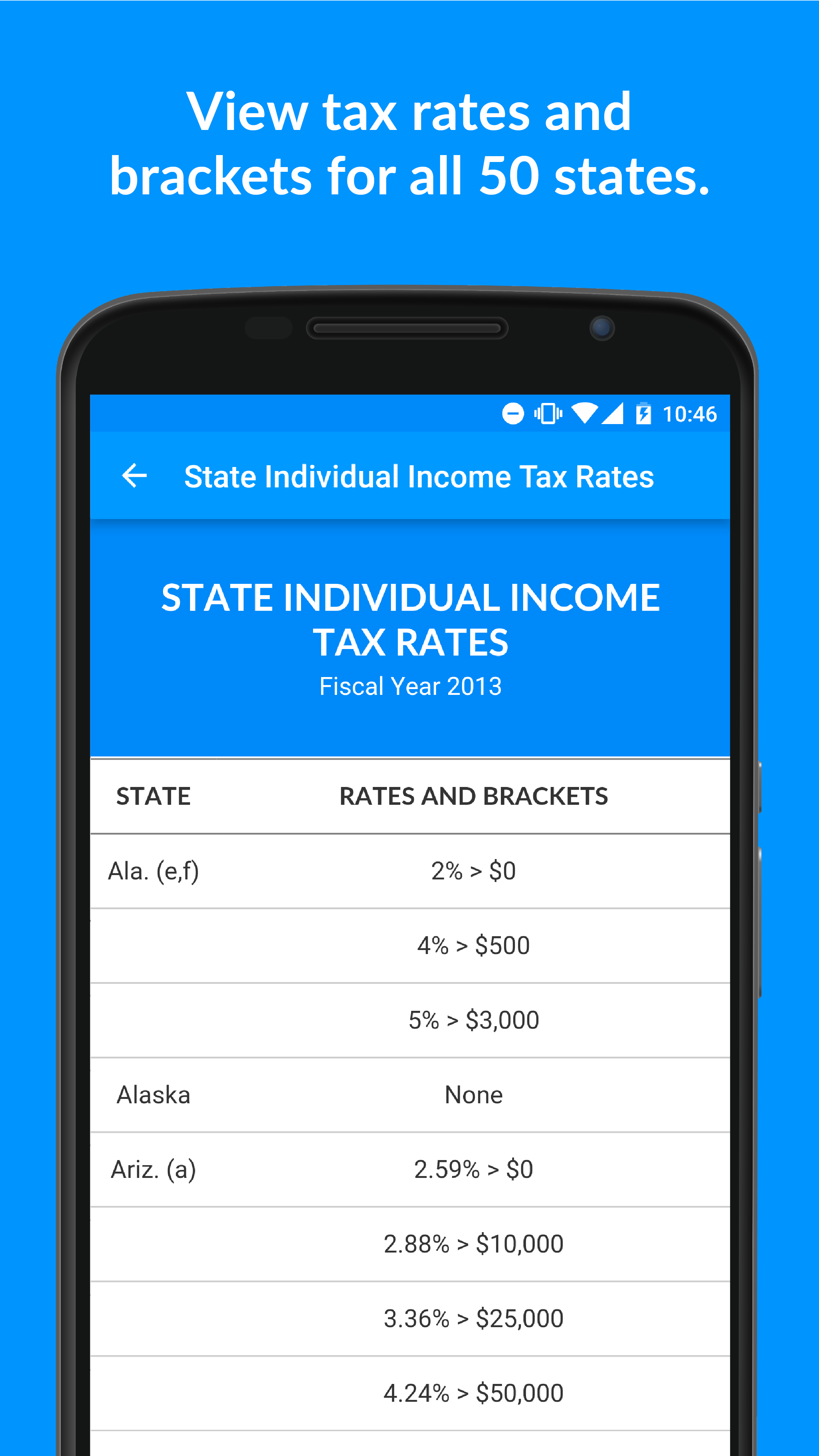 The Facts Figures App Tax Foundation