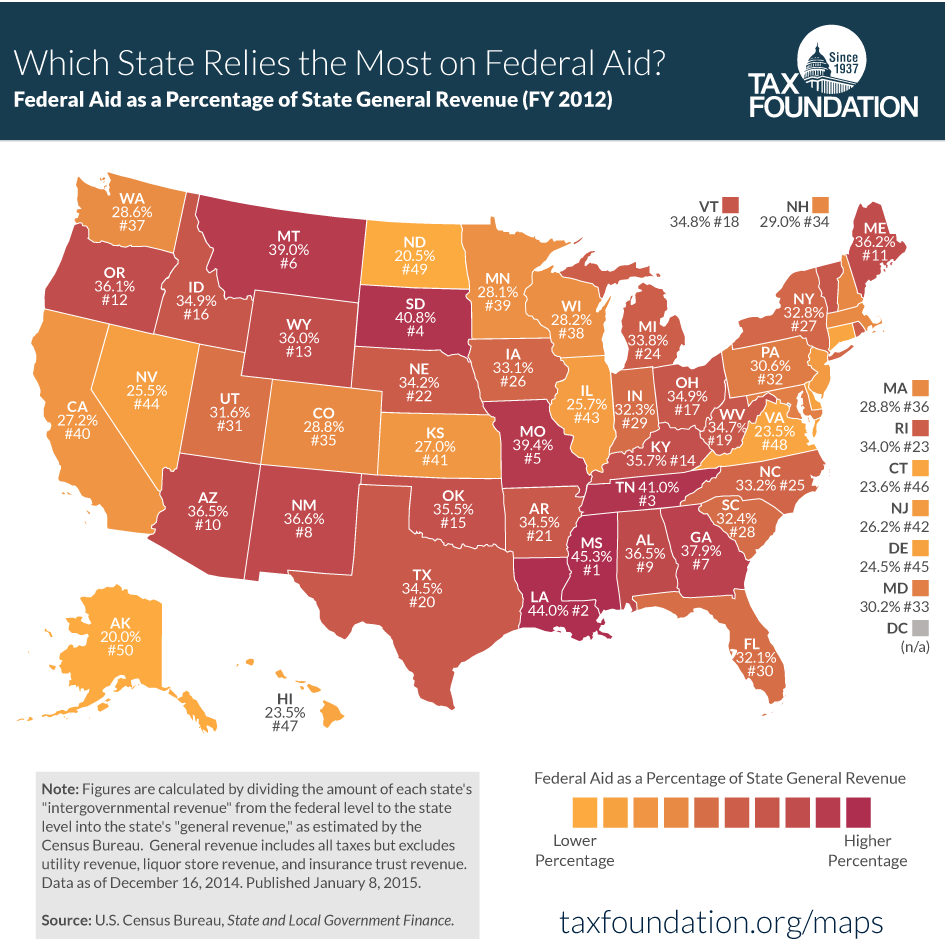 Which States Rely The Most On Federal Aid Tax Foundation