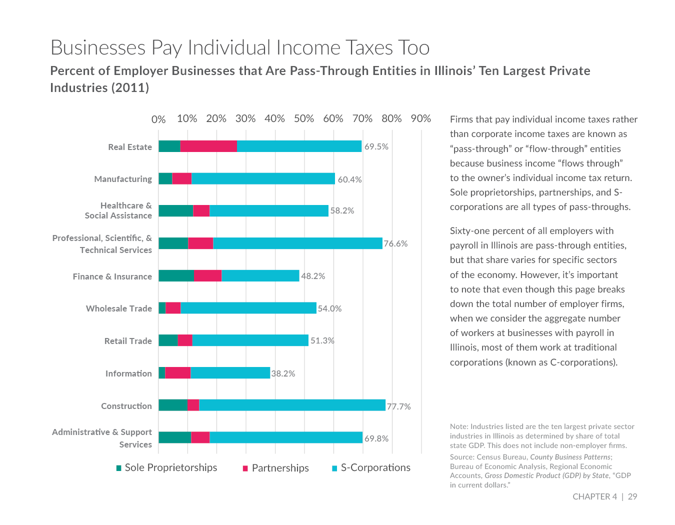 Il illinois corporate income tax rate 2015 - More On Individual Income Taxes Here Follow Liz On Twitter Elizabeth_malm