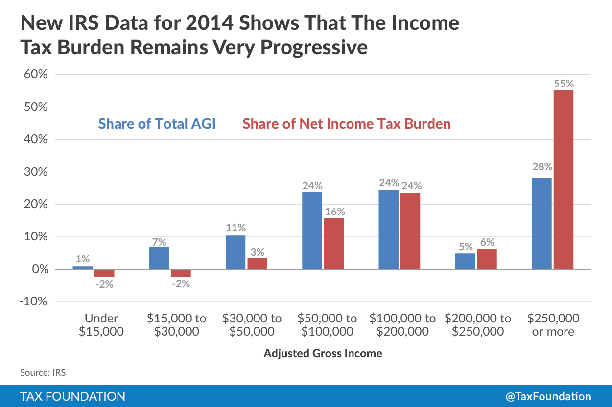 Income%20Tax%20Progressivity-15.png