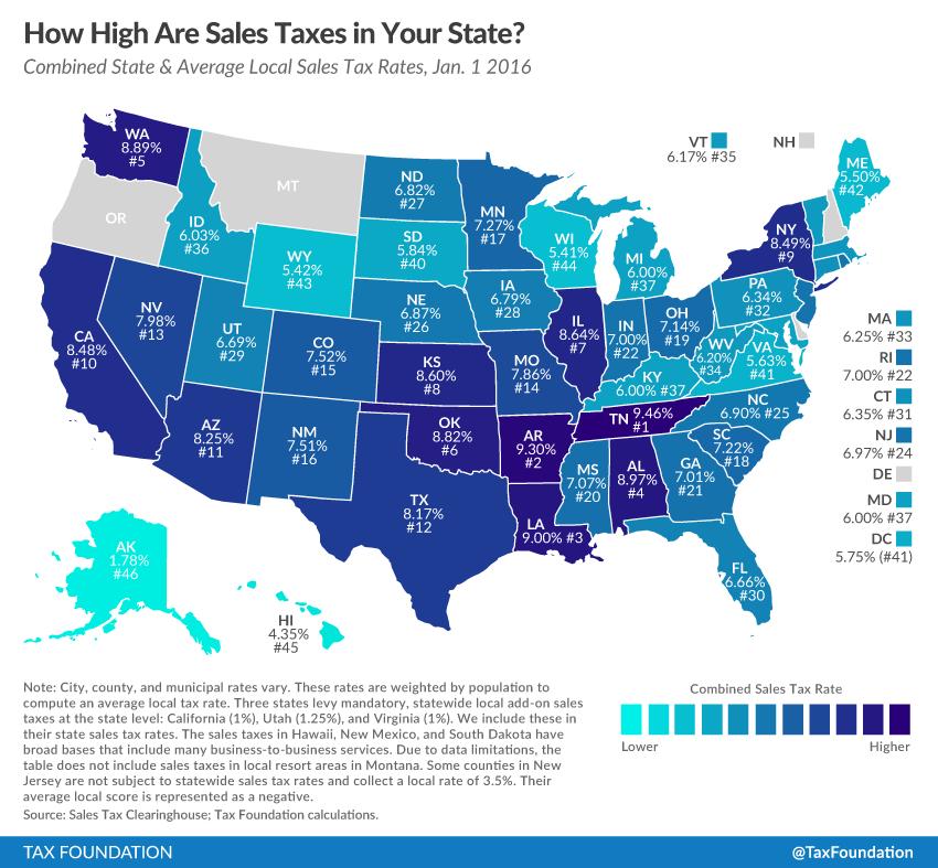 sales tax i olika stater i USA