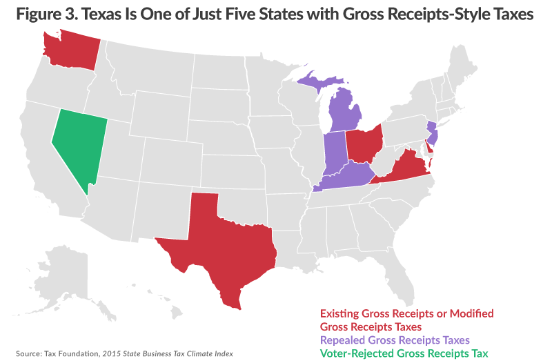 Gross Receipts Tax Only Five States Have These