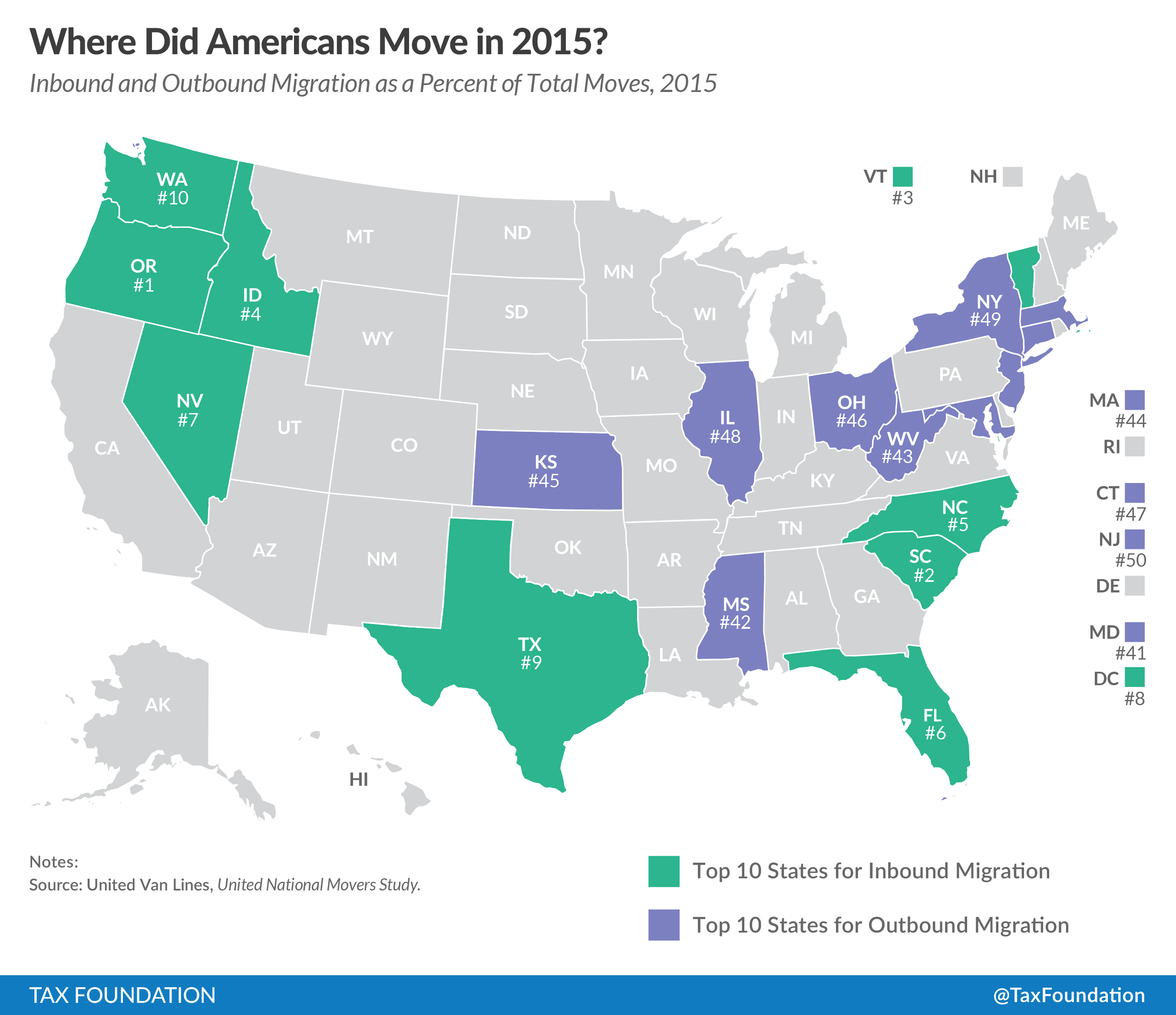 American Migration In Tax Foundation - Us migration map