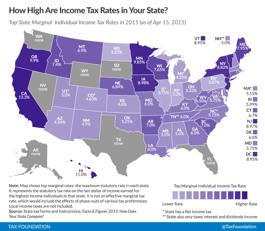 Us State Property Tax Rates
