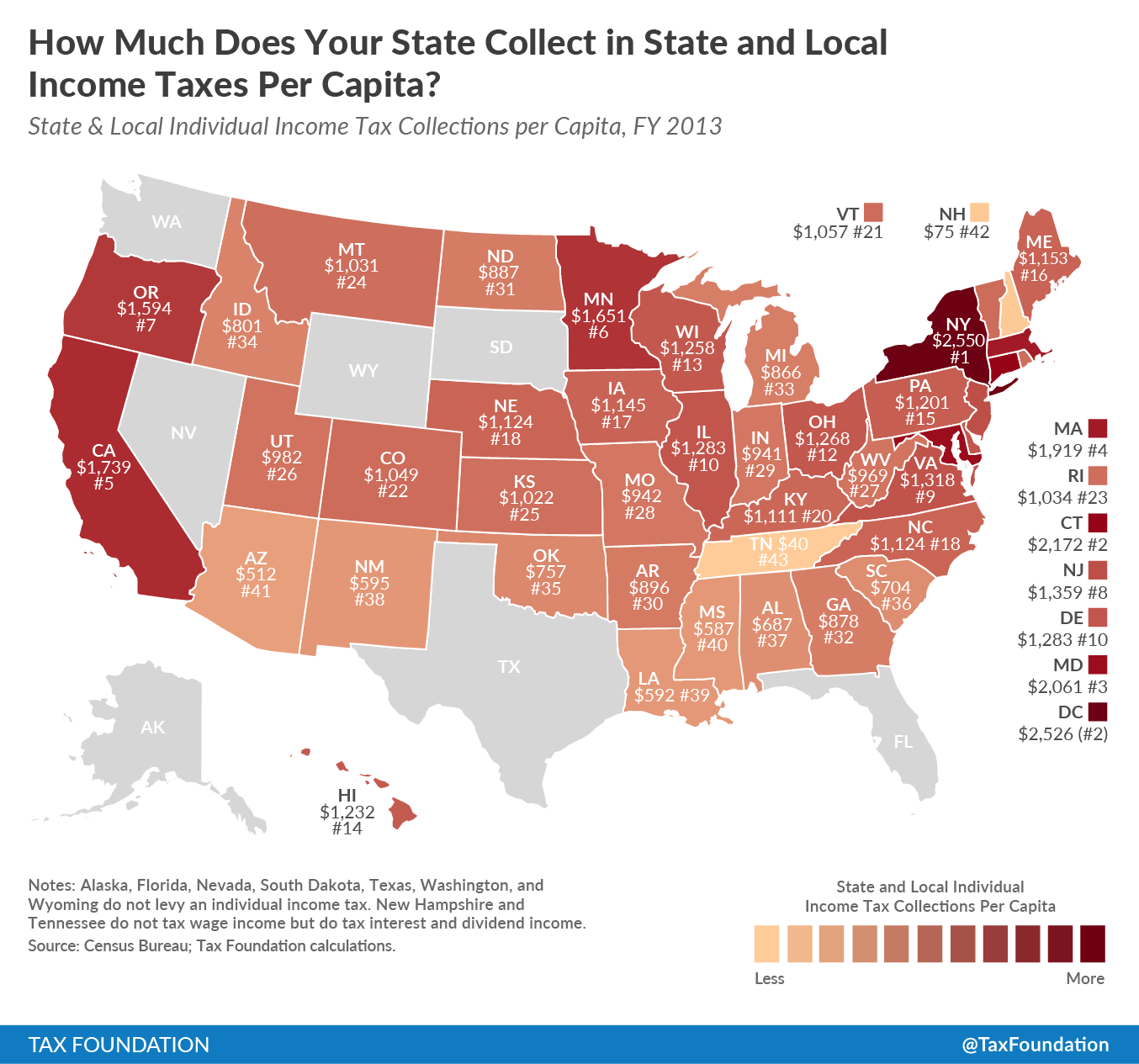State And Local Individual Income Tax Collections Per Capita Tax Foundation