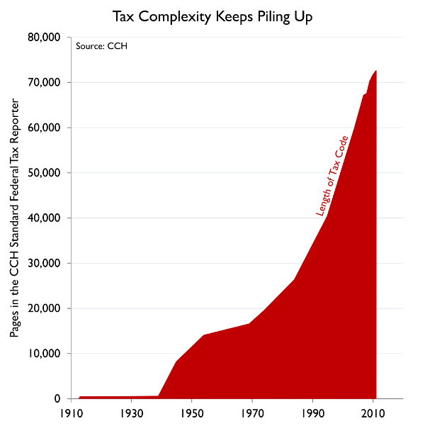 President Trump Releases Tax Plan Resembling Bush Era Tax