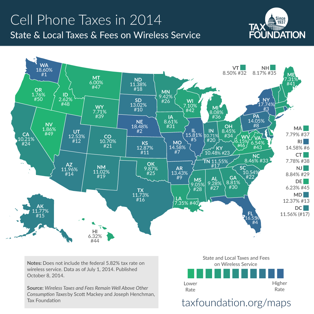 How High Are Cell Phone Taxes In Your State? | Tax Foundation
