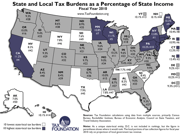IMAGE(http://taxfoundation.org/sites/taxfoundation.org/files/docs/burdens_2010_small.png)